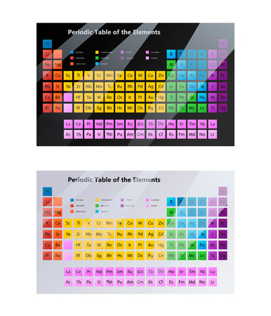 Periodic table for chemistry illustrations in cartoon style, on white and black backgrounds. Vector illustration