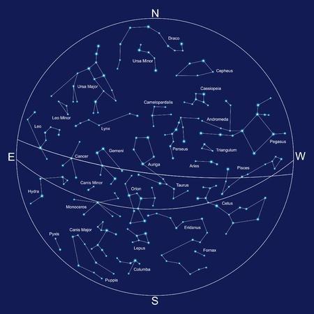 melkachtig: sterrenkaart en sterrenbeelden met titels, vector Stock Illustratie