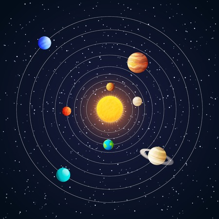 orbits: Solar system planets with orbits, colored vector poster