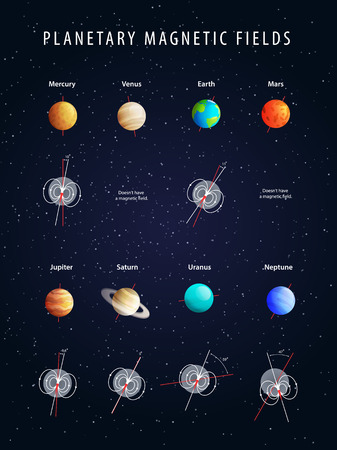 planetary: Planetary magnetic fields, realistic colored poster vector Illustration