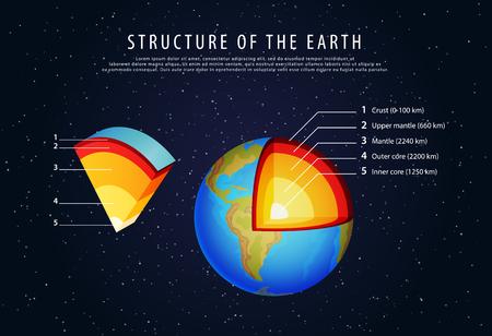 estructura: estructura del vector de infografía tierra Vectores