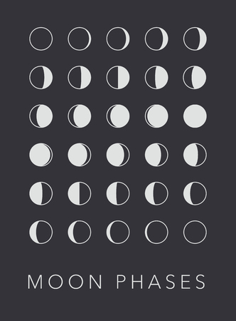 Full cycle moon phases vector background on black