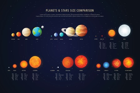 High detailed stars comparison education poster with description