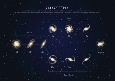 barred: Education astronomy poster galaxy types with description