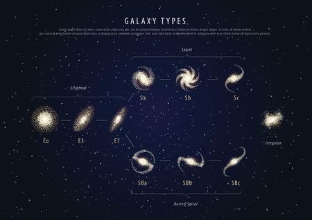 tipos Educación cartel de la astronomía de galaxias con la descripción