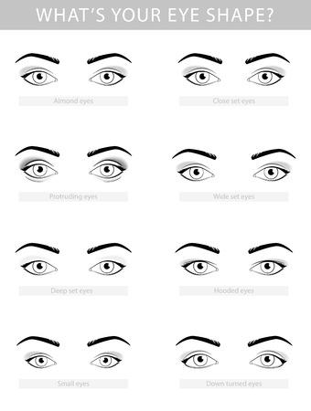 Varios tipos de ojos de la mujer, plantilla de conjunto de vectores
