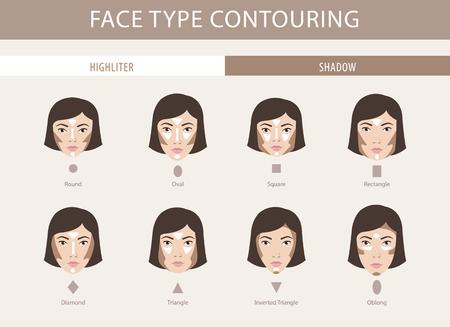 tutorial: Type of faces. Contouring tutorial vector set Illustration