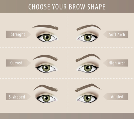 Different eyebrow shapes tutorial illustration. Stok Fotoğraf - 84005576