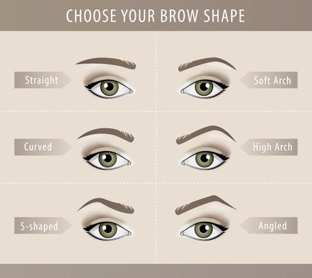 Different eyebrow shapes tutorial illustration.