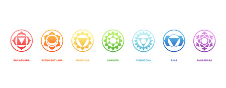 Chakras energie genezing