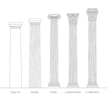 Vijf ordes van architectuur, kolommen vector set Vector Illustratie