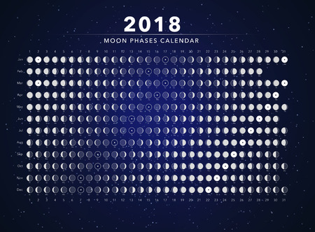 Moon phases calendar on white color.