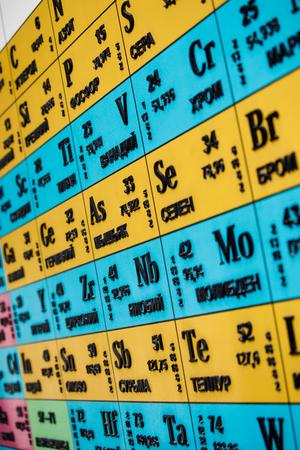 Periodiek systeem Stockfoto