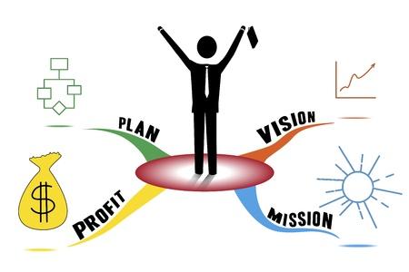 Happy zakenman met een business plan in de mindmap Het concept van het succes