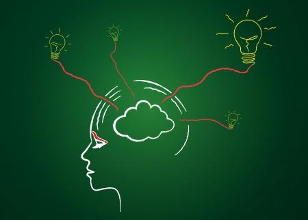 Abstracte tekening met krijt op een schoolbord Vertegenwoordigt een menselijk hoofd in het denkproces Het concept van brainstormen en ideeën Stock Illustratie