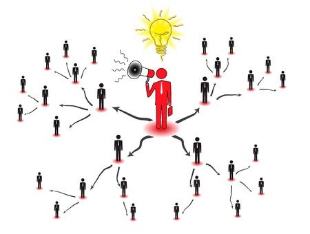 redes de mercadeo: El mercadeo en red se basa en la transferencia de ideas y dibujo de la información representa un concepto de la comercialización de niveles múltiples Vectores