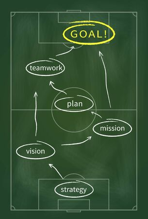 Basics of modern business are shown as football tactics written in chalk on the blackboard photo