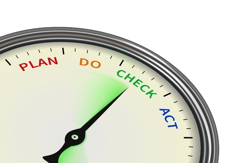 quality check: Plan - do - check - act concept inside stopwatch. Stock Photo