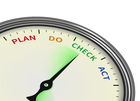 Planear - Hacer - Comprobar - Concepto de acto dentro cronómetro.