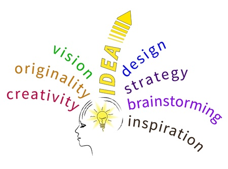 The process of brilliant thinking  The concept of brainstorming and ideas   Vector