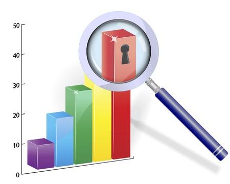 Belangrijke prestatie-indicator wordt gebruikt om succes te meten