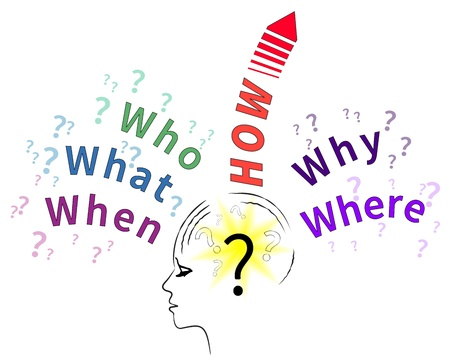 brain research: Five Ws and one H concept