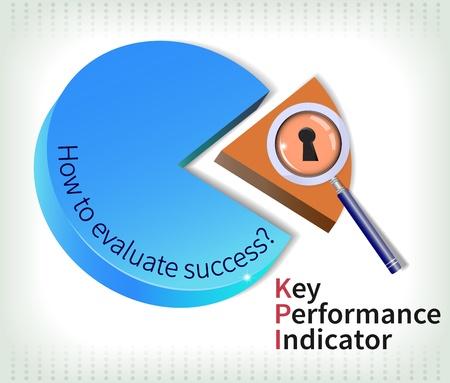 Belangrijke prestatie-indicator wordt gebruikt om de prestaties te meten - evalueren succes Stock Illustratie