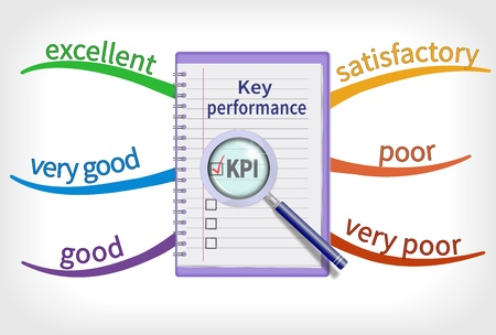 management system: Key performance indicator is used to measure performance - evaluate success. Grades are on the branches of a colorful mind map. Illustration