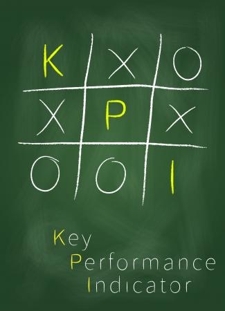 Belangrijke prestatie-indicator als Tic Tac Toe spel op het bord KPI wordt gebruikt om de prestaties te meten, het succes ervan