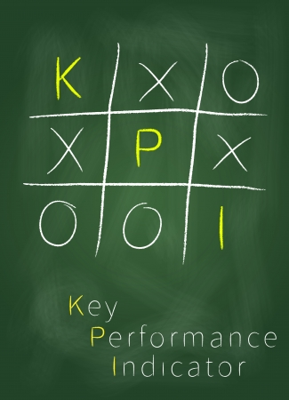 Key performance indicator as tic tac toe game on blackboard  KPI is used to measure performance, evaluate success  Stock Photo