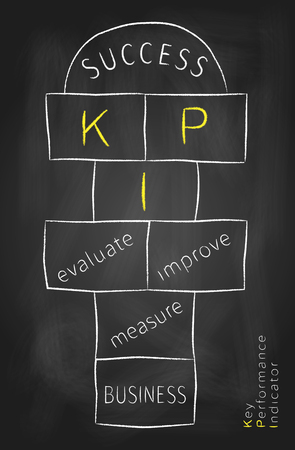 Key performance indicator as hopscotch game on blackboard. KPI is used to measure performance, evaluate success.