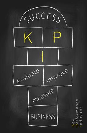 Key performance indicator hinkelspelsspel op Blackboard. KPI wordt gebruikt om prestaties te meten, het succes ervan.