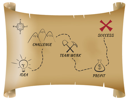 mapa de procesos: Mapa pergamino muestra el camino desde la idea hasta el �xito en los negocios. Antiguo mapa del tesoro representa la receta de los negocios modernos.