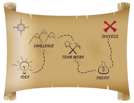 Perkament kaart toont traject van idee tot succes in het bedrijfsleven. Oude schatkaart geeft het recept van het moderne bedrijfsleven.
