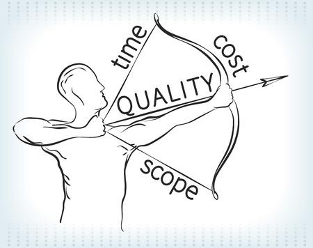 Archer houdt de boog die projectmanagement driehoek vertegenwoordigt. Stock Illustratie