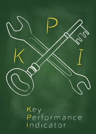 Key performance indicator shown as crossed key and wrench on green blackboard. photo
