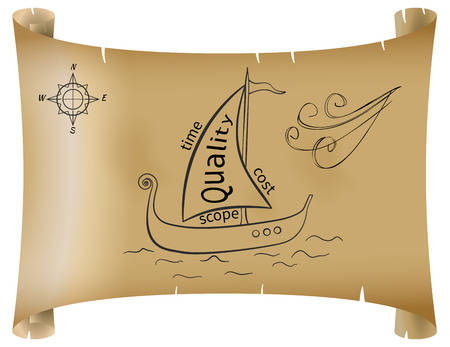 Project management triangle is shown as boat drawing on parchment. Illustration