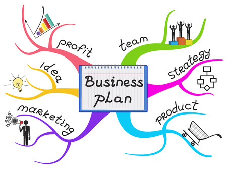 Plan de negocios en un mapa colorido con los factores principales en concepto ramas Mente Ilustración de vector