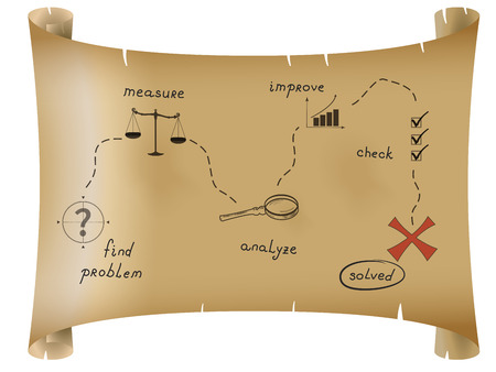 Parchment map shows path and steps for solving problem. Ancient treasure map represents the modern techniques for solving problem.