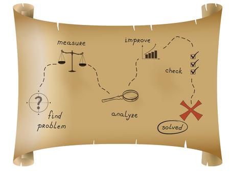 Perkament kaart toont pad en stappen voor het oplossen van problemen. Oude schatkaart vertegenwoordigt de moderne technieken voor het oplossen van problemen. Stock Illustratie