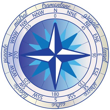 puntos cardinales: Rosa de los vientos con la orientación de los puntos cardinales: Norte, Este, Sur y Oeste, sus puntos intermedios y los vientos.
