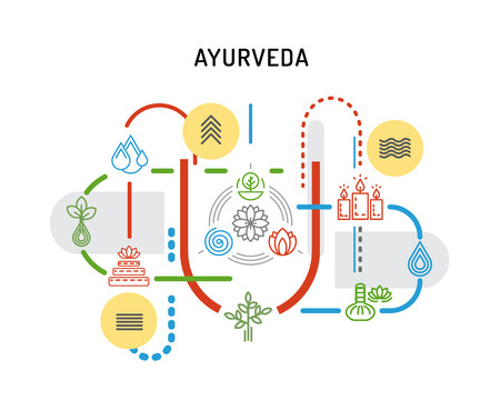 ayurvedic: Ayurveda illustration icon vata, pitta, kapha. Ayurvedic body types. Ayurvedic infographic. Healthy lifestyle. Harmony with nature.