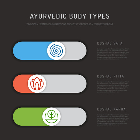 and harmony: Ayurveda illustration doshas vata, pitta, kapha. Ayurvedic body types. Ayurvedic infographic. Healthy lifestyle. Harmony with nature.