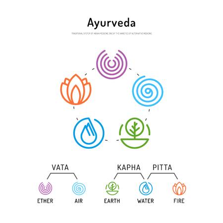 Ayurveda vector illustration doshas vata, pitta, kapha. Ayurvedic body types. Ayurvedic infographic. Healthy lifestyle. Harmony with nature. Vettoriali