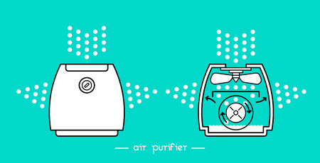 ions: Vector lineal illustration of a humidifie. The structure of the humidifier. Air purifier.