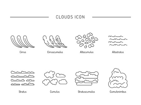 hail: Set of icons and diagrams of the typology of clouds in a linear fashion