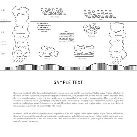 precipitacion: Diagrama de los tipos de nubes y su ubicación y la educación en función de la altura en la atmósfera. arreglo de la infografía de las nubes en la atmósfera.