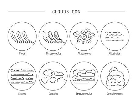 Conjunto de iconos y diagramas de la tipología de las nubes de una forma lineal