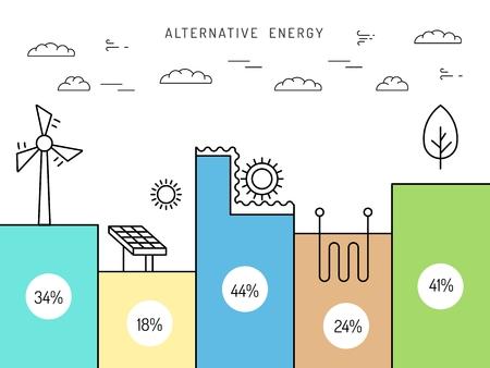infografica di energia alternativa che raffigurano le principali fonti di energia e sootnoshenie loro produzione sotto forma di un diagramma.