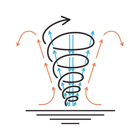 linear picture of the climatic phenomena of a tornado.